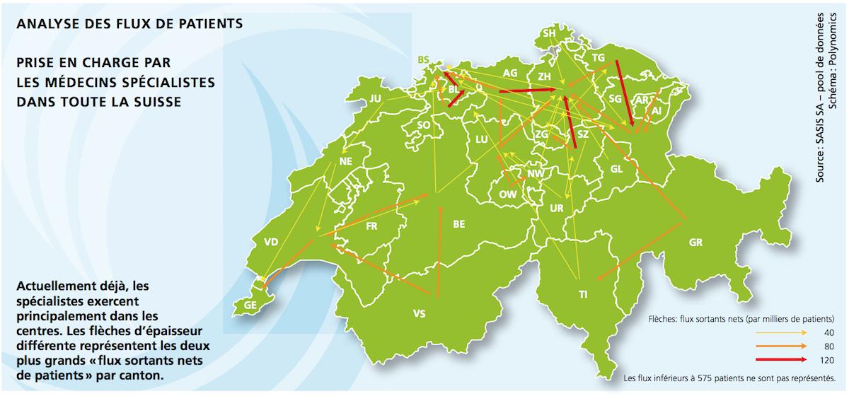 Prise en charge par les médecins spécialistes dan toute la suisse