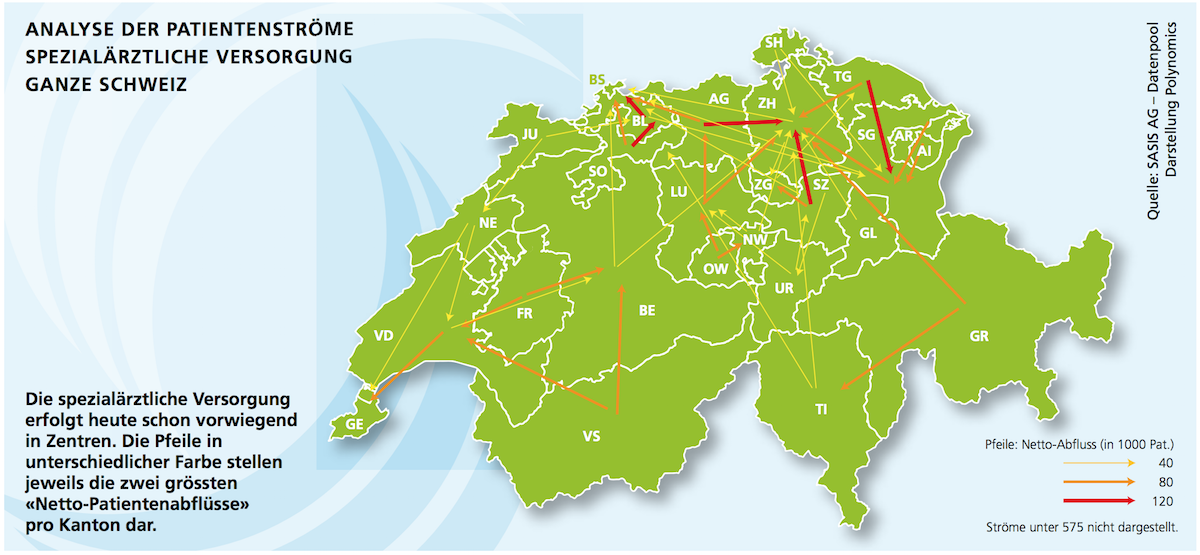 Analyse der Patientenströme spezialärztliche Versorgung ganze Schweiz